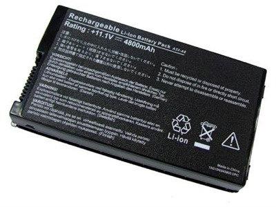 Calibrate20%battery20%คืออะไร20%ทำไมต้องทำ20%ทำแล้วได้อะไรบ้าง
